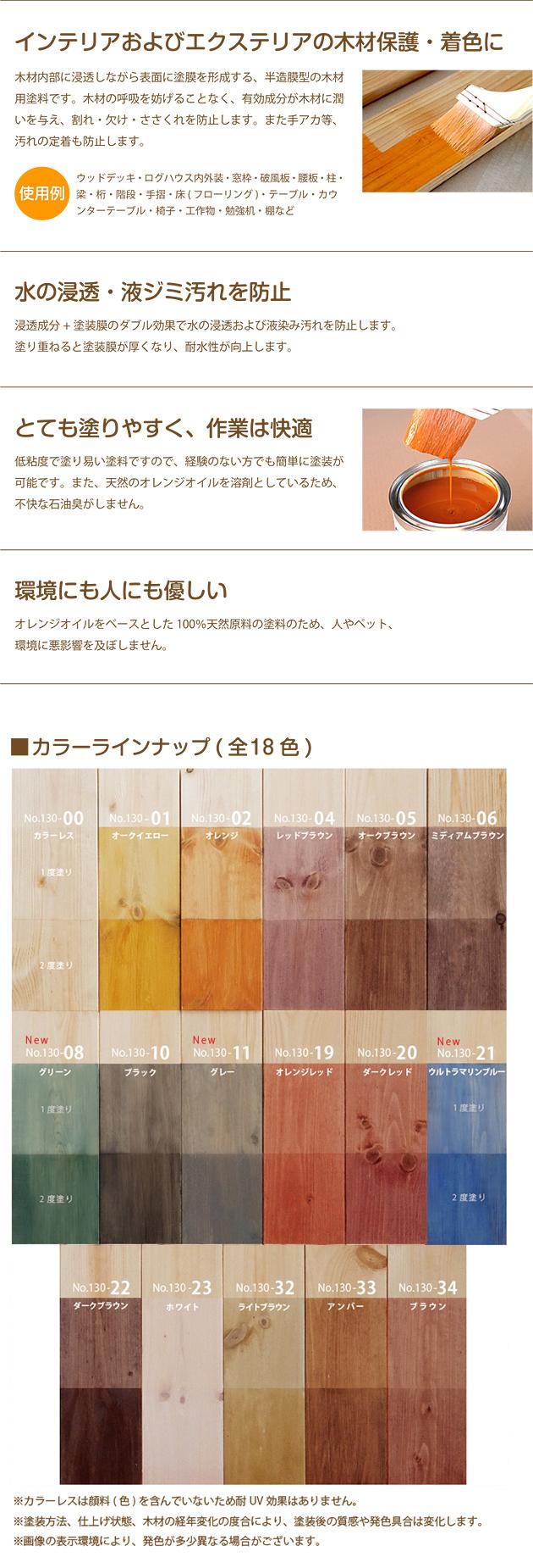 自然塗料 AURO(アウロ) No.130 の特長