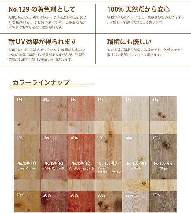 自然塗料 AURO(アウロ) No.150 の特長