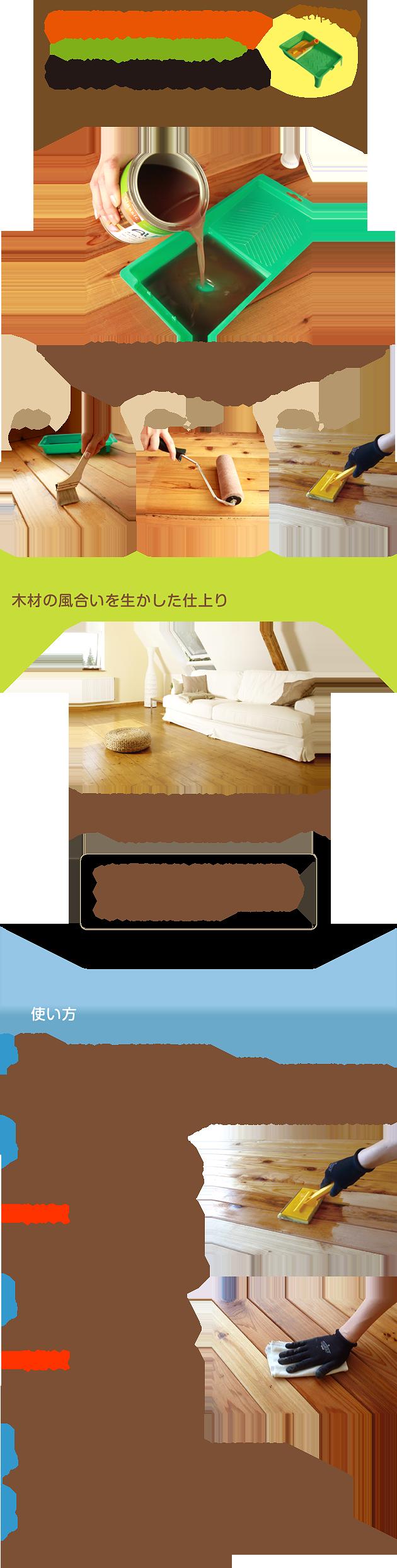 自然塗料 AURO(アウロ) No.129 天然油性オイルワックス