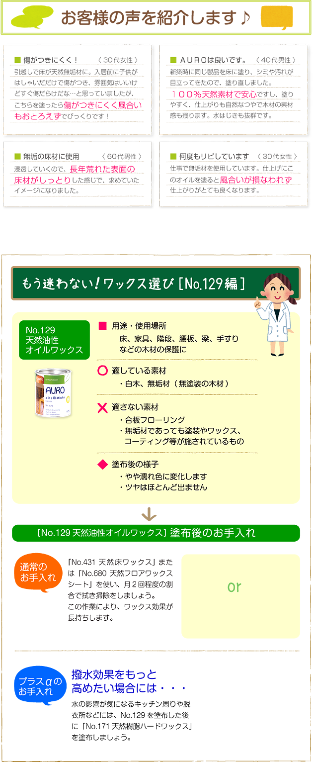 自然塗料 AURO(アウロ) No.129 特長