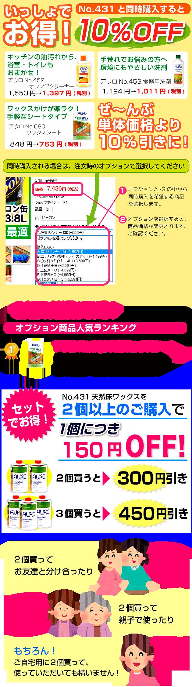 自然塗料 AURO(アウロ) No.431 使い方等